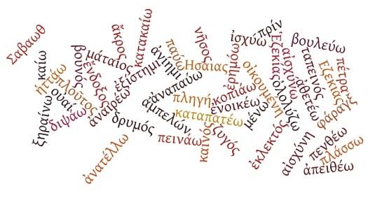Isaiah Greek wordle