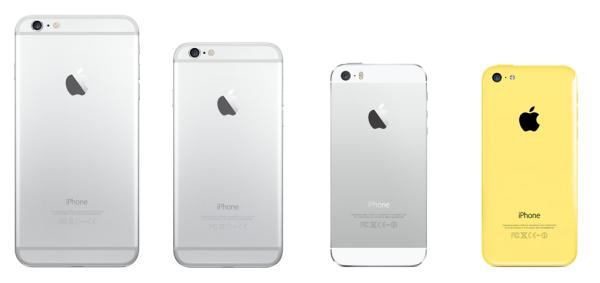 iPhone 6 sizes