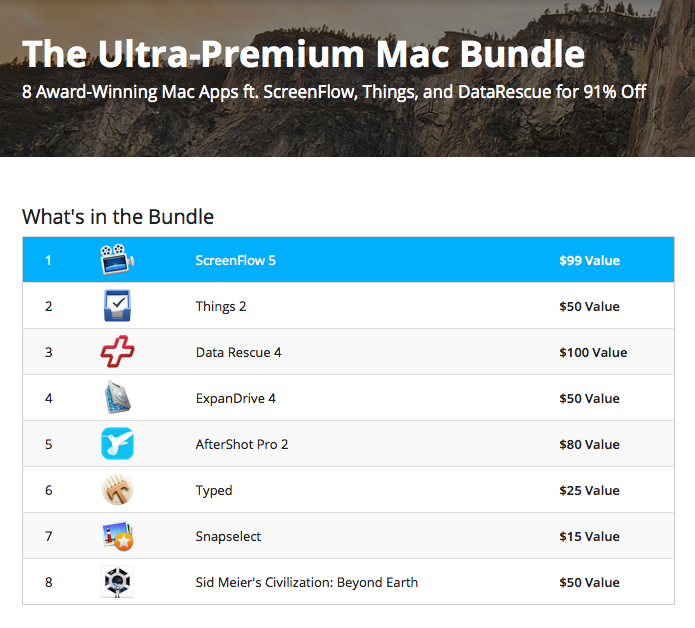 Ultra-Premium Mac Bundle