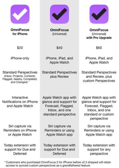 More Options on the iPhone Version (click to enlarge)