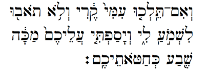 Hebrew text of Leviticus