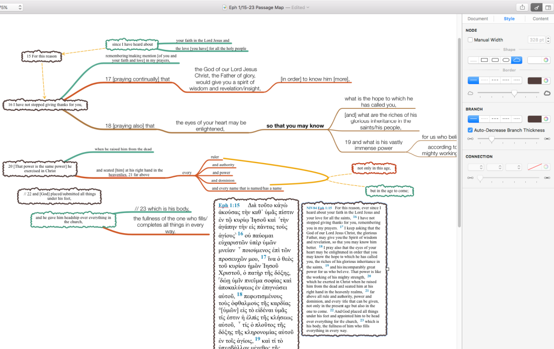 AKJ Mind Map Sentence Flow